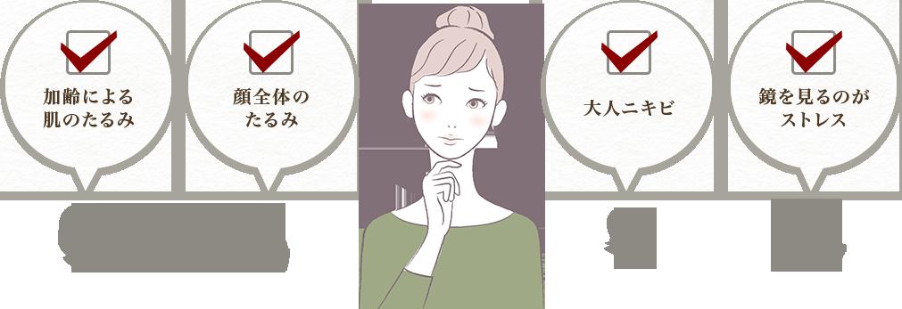 加齢による肌のたるみ 顔全体のたるみ 大人ニキビ 鏡を見るのがストレス